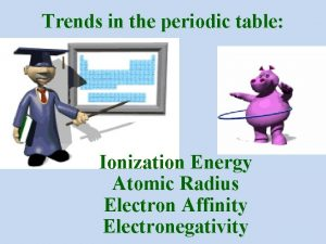 Trends in the periodic table Ionization Energy Atomic