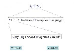 VHDL VHSIC Hardware Description Language Very High Speed