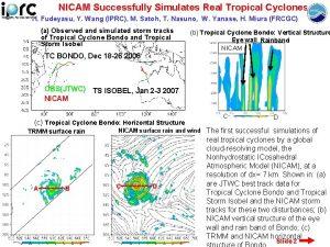 NICAM Successfully Simulates Real Tropical Cyclones H Fudeyasu