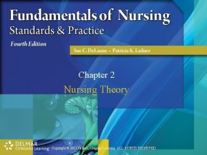 Chapter 2 Nursing Theory Copyright 2011 Delmar Cengage