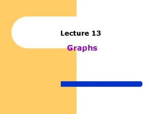 Lecture 13 Graphs Introduction to Graphs l Examples