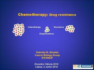 Chemotherapy Drug resistance Chemotherapy Recurrence Drug Resistance Gabriela