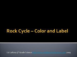 Rock Cycle Color and Label Liz La Rosa