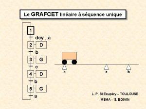 Le GRAFCET linaire squence unique 1 dcy a
