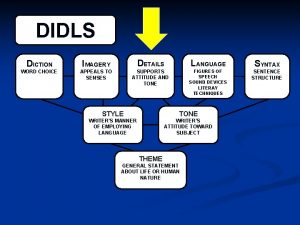 DIDLS DICTION IMAGERY DETAILS LANGUAGE SYNTAX WORD CHOICE