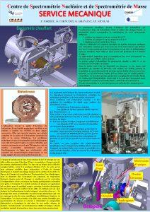 Centre de Spectromtrie Nuclaire et de Spectromtrie de