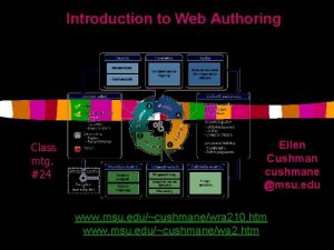 Introduction to Web Authoring Class mtg 24 Ellen