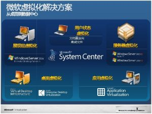 HyperV OS HyperV MS Xen Source Novell ISVIHVOEM