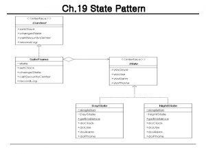 Ch 19 State Pattern Ch 19 State Pattern