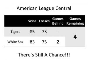 American League Central Games Wins Losses Behind Remaining