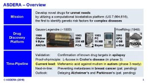 ASDERA Overview Mission Develop novel drugs for unmet
