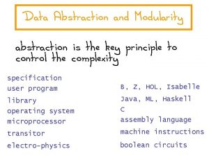 Data Abstraction and Modularity abstraction is the key