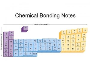 Chemical Bonding Notes Valence electrons are used in