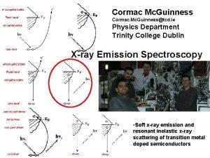 Cormac Mc Guinness Cormac Mc Guinnesstcd ie Physics
