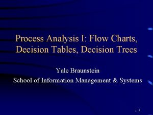 Process Analysis I Flow Charts Decision Tables Decision