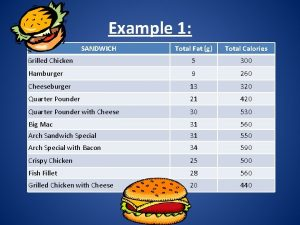 Example 1 SANDWICH Total Fat g Total Calories