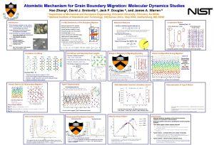 Atomistic Mechanism for Grain Boundary Migration Molecular Dynamics