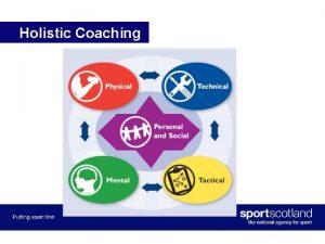 Holistic Coaching The 5 Cs for Coaching How