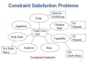 Constraint Satisfaction Problems Must be HotSour Soup Appetizer