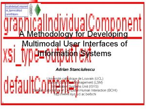 A Methodology for Developing Multimodal User Interfaces of