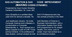 SAS AUTOMATION SAS CODE IMPROVEMENT MAKING CODES DYNAMIC