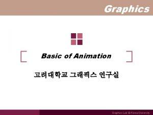 Graphics Basic of Animation Graphics Lab Korea University