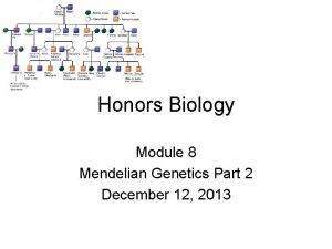 Honors Biology Module 8 Mendelian Genetics Part 2