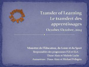 Transfer of Learning Le transfert des apprentissages OctoberOctobre