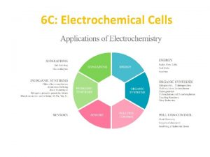 6 C Electrochemical Cells Redox reactions Redox reaction