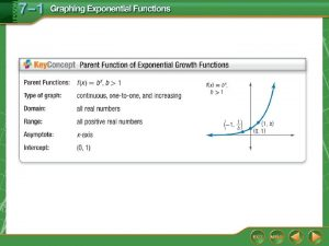Graph Exponential Growth Functions Graph y 4 x