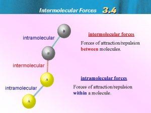 intramolecular intermolecular forces Forces of attractionrepulsion between molecules