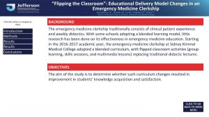 Flipping the Classroom Educational Delivery Model Changes in