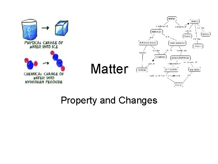 Matter Property and Changes g Properties of Matter