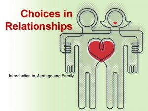 Choices in Relationships Introduction to Marriage and Family