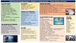GCSE French Knowledge Organiser Module 2 Le temps