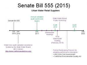 Senate Bill 555 2015 Urban Water Retail Suppliers