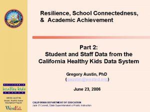 Resilience School Connectedness Academic Achievement Part 2 Student
