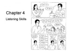 Chapter 4 Listening Skills Listening Skills Introduction Listening