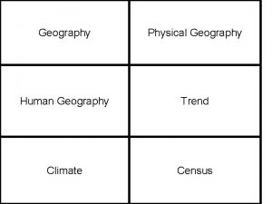 Geography Physical Geography Human Geography Trend Climate Census