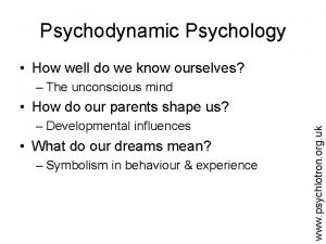 Psychodynamic Psychology How well do we know ourselves