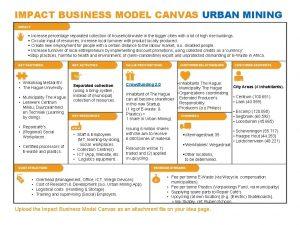 IMPACT BUSINESS MODEL CANVAS URBAN MINING Increase percentage
