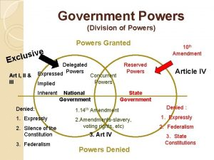 Government Powers Division of Powers Powers Granted e