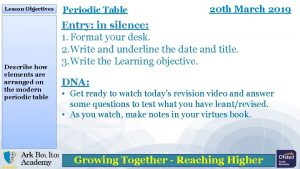 Lesson Objectives Describe how elements are arranged on