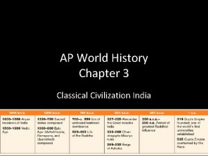 AP World History Chapter 3 Classical Civilization India