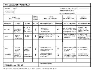 ORM ASSESSMENT WORKSHEET MISSION RODEO DATE WORKSHEET PREPARED
