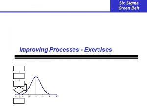 Six Sigma Green Belt Improving Processes Exercises 6