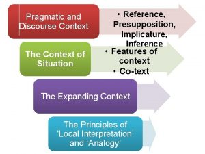 Pragmatic and Discourse Context The Context of Situation