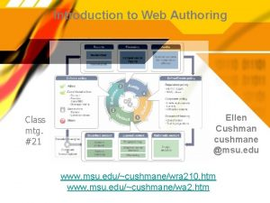 Introduction to Web Authoring Class mtg 21 Ellen