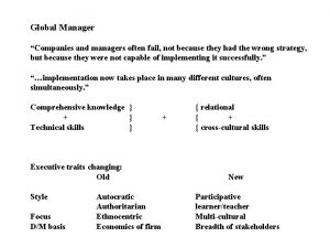 Global Manager Companies and managers often fail not