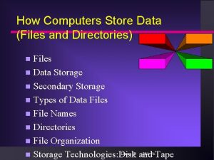How Computers Store Data Files and Directories Files